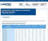 Lamtec_Acoustical Test Results for Metal Building Facings.JPG