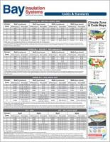 Bay Energy Matrix.pdf